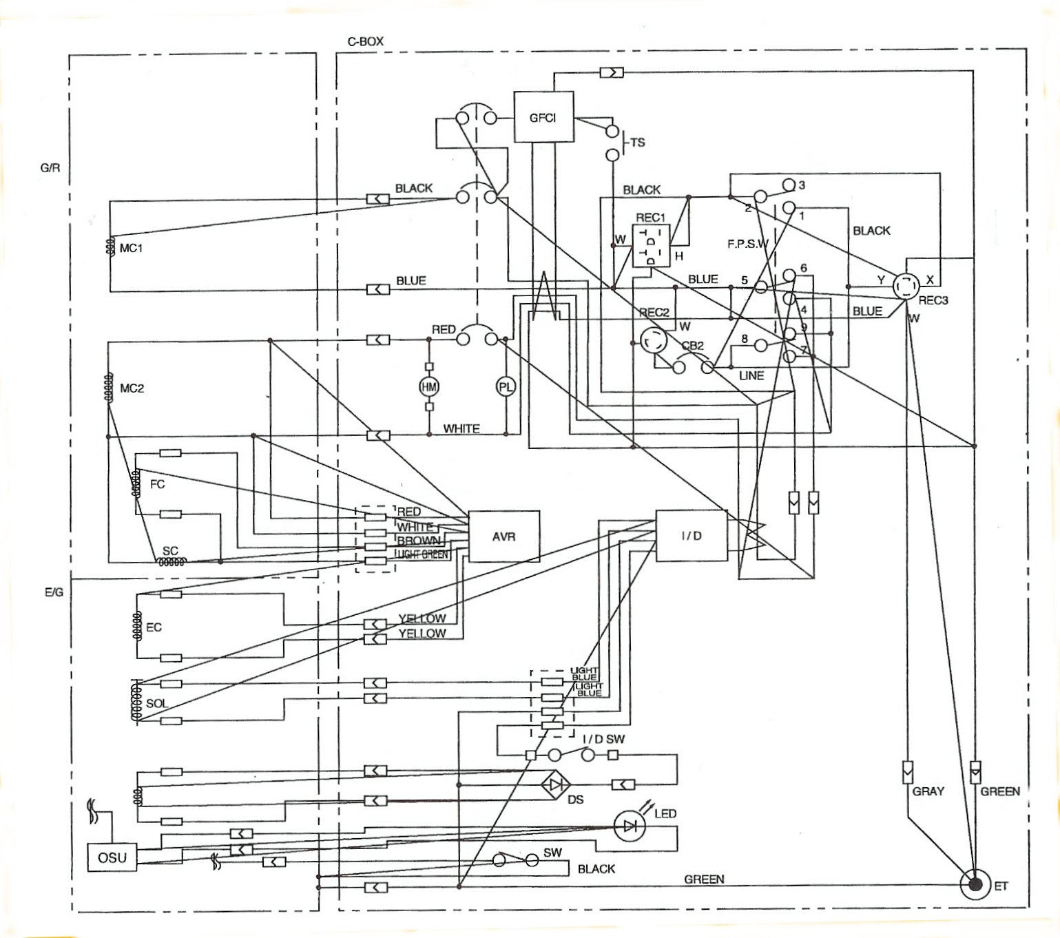 [DVZP_7254]   2000 Itasca Wiring Diagram Diagram Base Website Wiring Diagram -  DIAGRAMOFHEART.MARIORAPISARDI.IT | 2000 Itasca Wiring Diagram |  | Diagram Base Website Full Edition - mariorapisardi.it